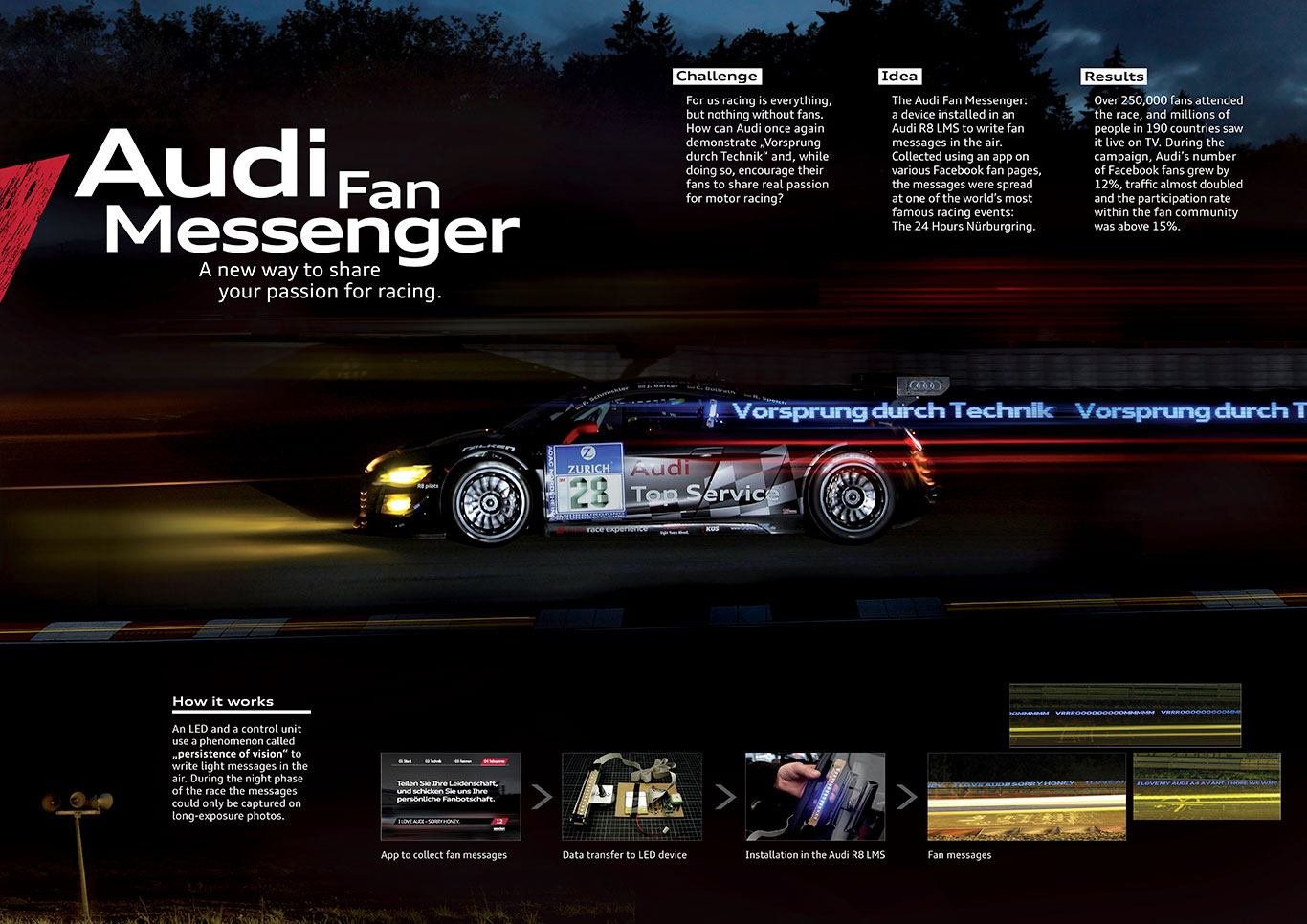 1-Audi-Fan-Messenger-Board