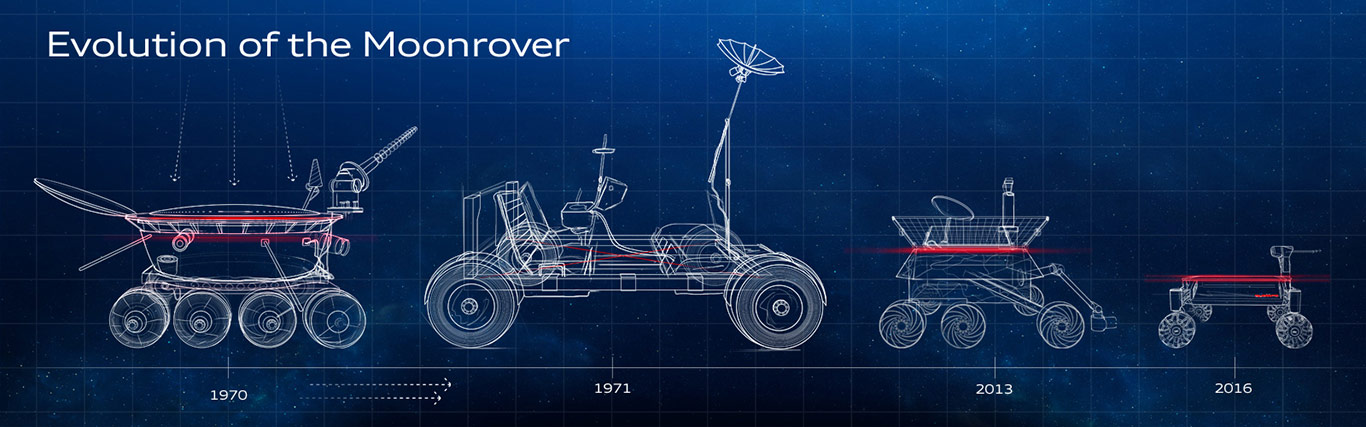 12-Audi-MttM-'Evolution-of-the-moonrover'