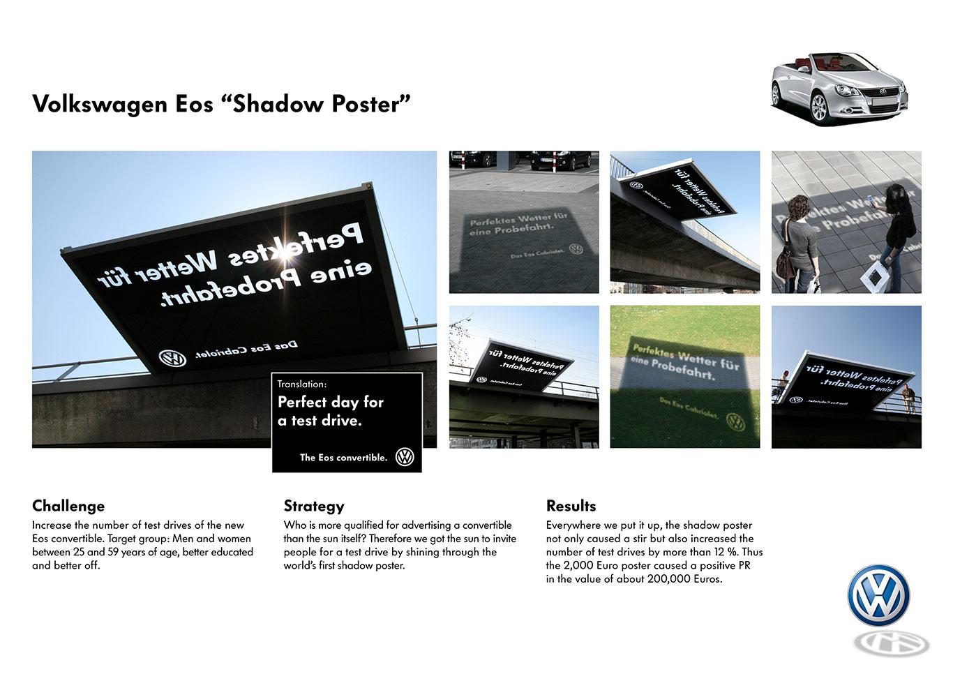 2-Volkswagen-Eos-Shadow-Poster-Board